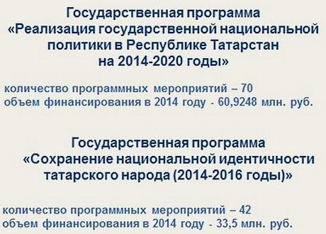 В Татарстане обсуждены предварительные итоги реализации национальных госпрограмм