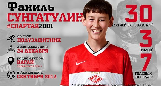 Фаниль Сунгатуллин – лучший игрок команды «Спартак–2001»